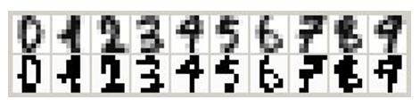 Images of handwritten digits